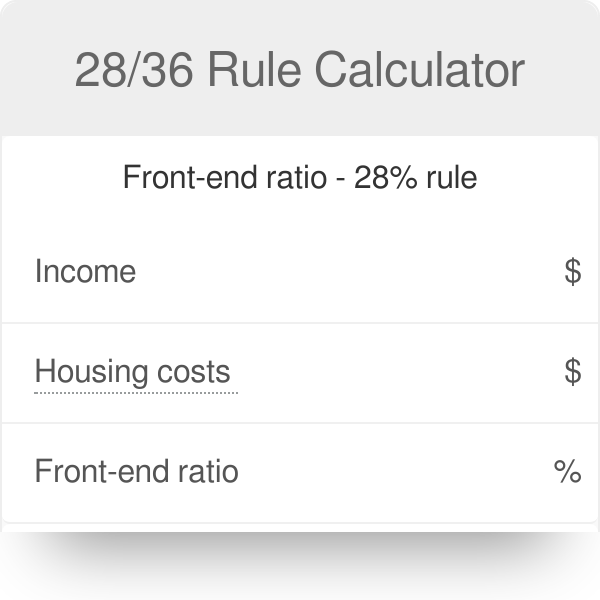 The 28/36 Rule in Home Affordability Calculation